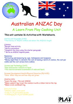 ANZAC Day Unit No Prep Worksheets and Activities All KLAs K, 1, 2, 3, 4, 5, 6.