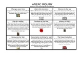 ANZAC Inquiry/Project