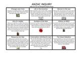 ANZAC Inquiry/Project