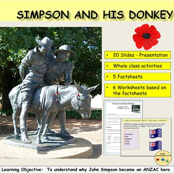 ANZAC - Legend of John Simpson and his Donkey Presentation, Worksheets Notes