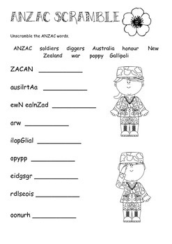 ANZAC Package