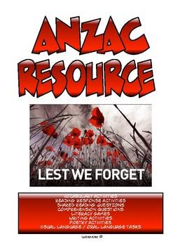 ANZAC RESOURCE