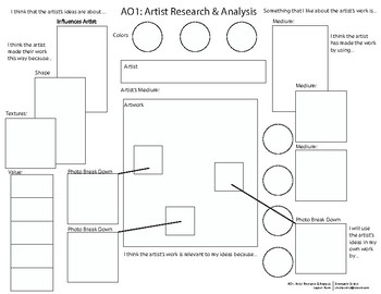 AOI: Artist Research and Analysis Breakdown