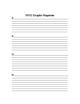 AP ART History FFCC graphic organizer