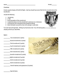 Bill of Rights American History Unit on a Page Assignment Sheet