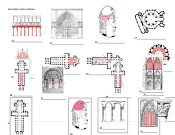 AP Art History Architectural Terms from Early Christian to Gothic
