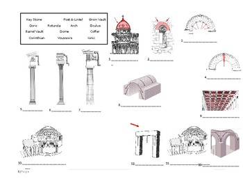 AP Art History Architectural Terms from Prehistoric to Rome