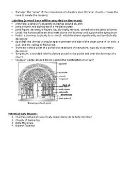 AP Art History Unit 9 + 10 (Romanesque/Gothic) Study Guide