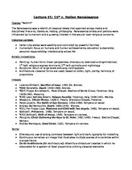 AP Art History Unit 21 (15th c. Italian Renaissance) Study Guide