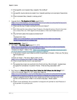 AP Art History Impressionism & Post Homework