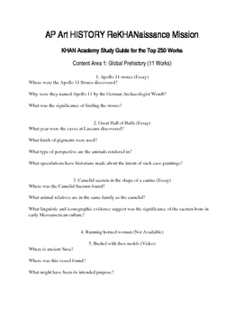 AP Art History Khan Academy Study Guide Top 250 Works