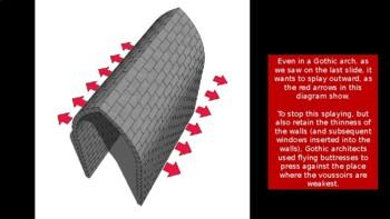 AP Art History Unit 12 - Gothic Art