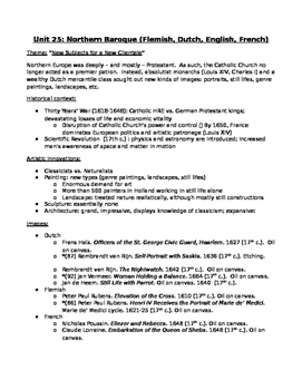 AP Art History Unit 25 (17th c. Northern Baroque) Study Guide