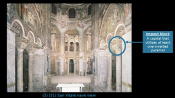 AP Art History Unit 7 (Byzantine Art) PPT