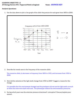 AP Biolog Worksheet: Learning Objective 1.2, Peppered ...