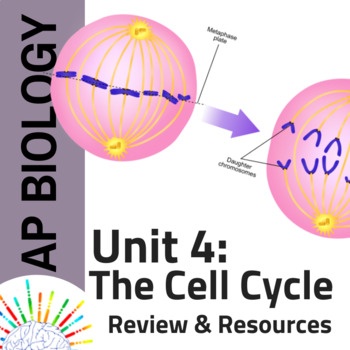 AP Biology Complete Review & Resources: Unit 4 Cell Communication & Cell Cycle