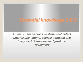 AP Biology Big Idea 3.E.2 Neuron Function