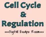 AP Biology Cell Cycle & Regulation Digital Escape Room (Topics 4.6 & 4.7)