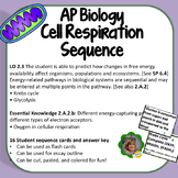 AP Biology Cell Respiration Sequence