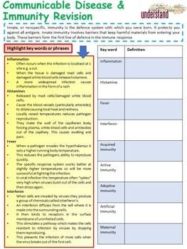 AP Biology Communicable Disease & Immunity Revision Workbook