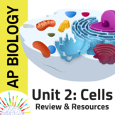 AP Biology Complete Review plus Resources for Unit 2: Cell