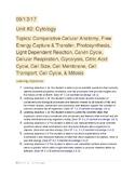 AP Biology Cytology Study Guide