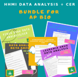 AP Biology Data Analysis & CER Practice using Data Points-