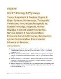AP Biology Ethology & Physiology Study Guide