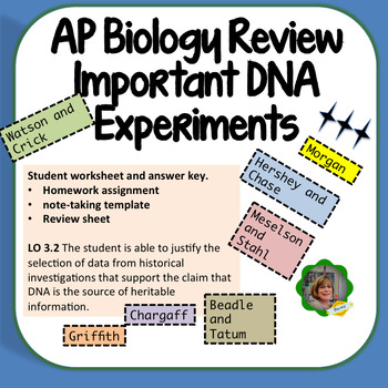 AP Biology, Experiments Which Led to Our Current Knowledge of Molecular Biology