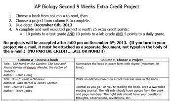 AP Biology Extra Credit Project