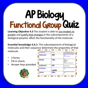 AP Biology Functional Groups Quiz