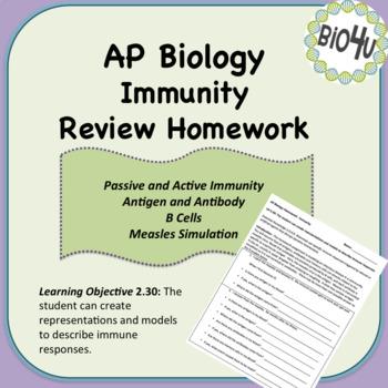 Ap Biology Cell Communication Teaching Resources Teachers Pay Teachers