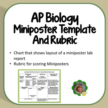 AP Biology Miniposter Template and Rubric