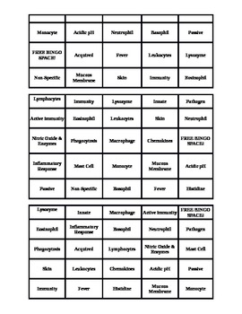 AP Biology Non-specific Immune System Bingo Cards