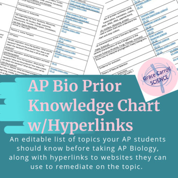 AP Biology Prior Knowledge List with Review Links