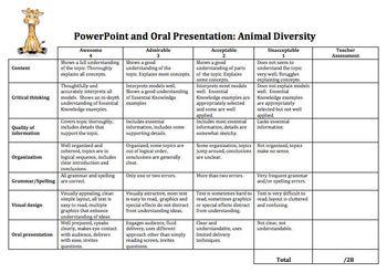AP Biology Project - Animal Diversity (Big Ideas)
