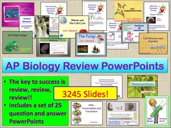 AP Biology Review PowerPoints
