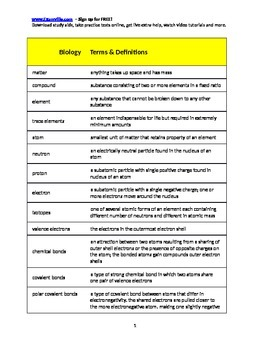 AP Biology Review - Terms and Definitions (Handout)