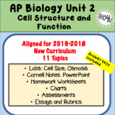 AP Biology Unit 2, Cell Structure and Function