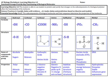 AP Biology Worksheet, Functional Groups