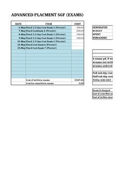 AP Budget Spreadsheet