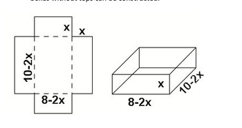 ap calculus optimization problem set 7 dynamic problems by calculus teacher. Black Bedroom Furniture Sets. Home Design Ideas