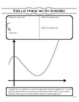 Derivativeap