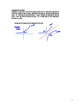 AP Calculus: 01a - Review of Functions - Teacher