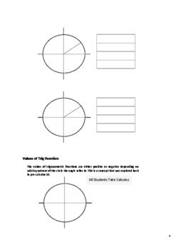 AP Calculus: 01b - Review of Trigonometry