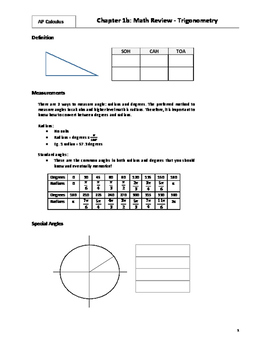 AP Calculus: 01b - Review of Trigonometry