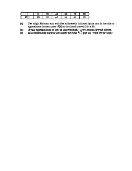 AP Calculus AB: Antiderivatives and Area Quiz