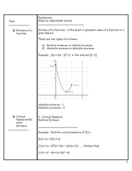 AP Calculus AB - Applications of Differentiation (Notes + practice worksheet)