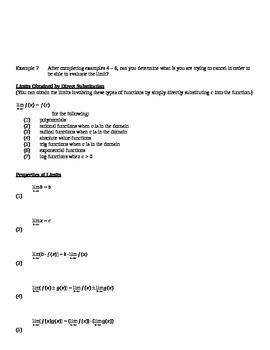 AP Calculus AB: Basic Limit Notes