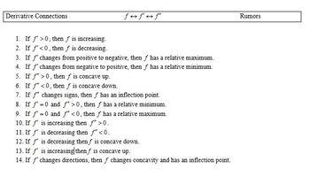 AP Calculus AB Derivative Applications Unit